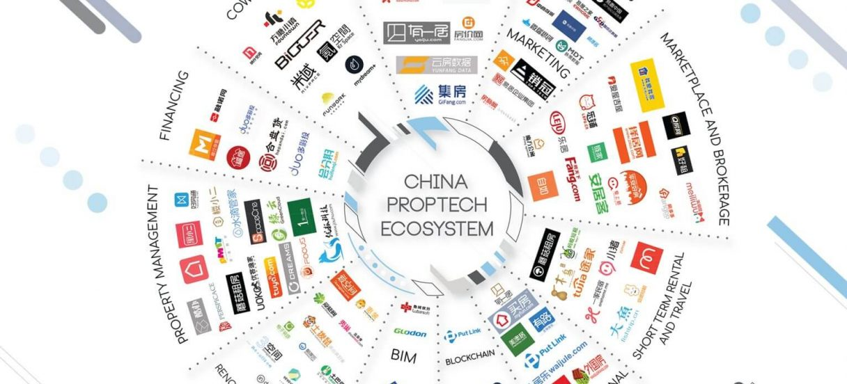 China PropTech Industry Report 2020